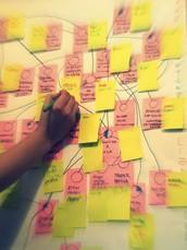 2.5 ימים של סדנת הכרות והתנסות בכלים חדשים לתכנון פרויקטים