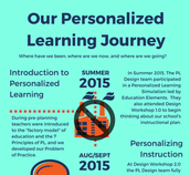 Our PL Journey at RTMS