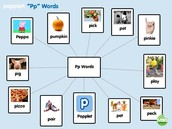 Working with Words and Popplet