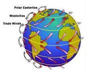 Polar Westerlies