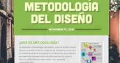Metodología del diseño