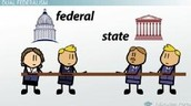 Principle 3. Federalism