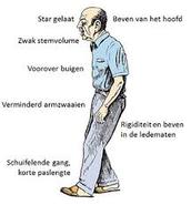 Omschrijving ziekte van Parkinson