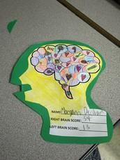 Right Brain