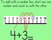 Using a Numberline
