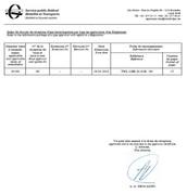ECE R65 Certs