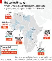 Places in Africa Where Civil Wars Are Happening