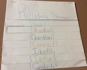 Learning reading strategies