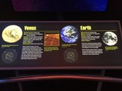 Exhibit of the Planets
