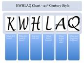 K - W - L - with a TWIST!