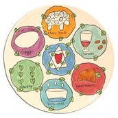The Sedar Plate