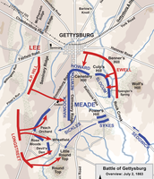 Day 2 July 2, 1863