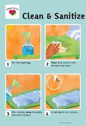 Cleaning VS. Sanitizing: