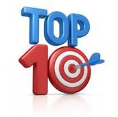 Top 10 Sales