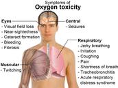 Symptoms of Oxygen Toxicity