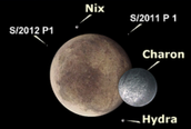Pluto with it's moons
