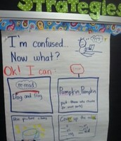 Using Smart Charts