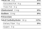 Calories in each oz.