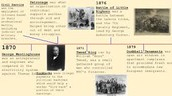 Timeline of the years