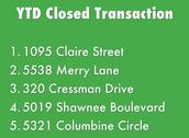YTD Closed Transaction