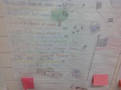 Learning elapsed time by creating a travel plan in Christine Steigleman's fifth grade class