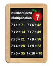 Multiplication Congratulations to . . .