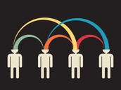 Struktura spotkań