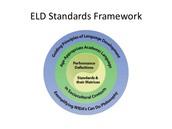 ELD Standards Framework