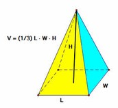 Formula for Finding Volume of a Pyramid