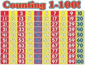 100 Chart Champions!