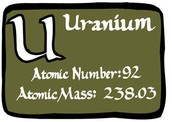 periodic table element