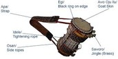 "Construction of the ""Talking Drum"""