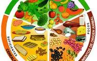 Plato del Bien Comer..