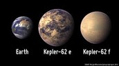 Earth vs Kepler