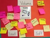 Types of Volume