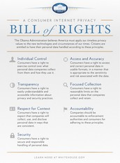 6 of your rights as a consumer