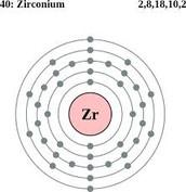Zirconium will bring u diamonds and make u shine :)