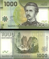 The currency of Chile