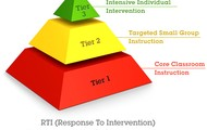 Tiers of Support...how can parents be involved