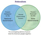What will happen with the state governments?
