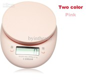 weighing color scale