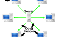 Client Based Networks