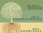 Cultivating the Love of Learning