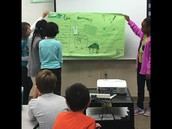 Mrs. Erickson's 4th Graders Mini-PBL