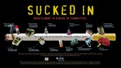 Chemicals found in cigarettes: