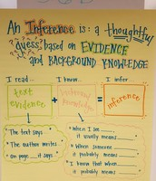 Inference Anchor Chart Developed by 5th Grade