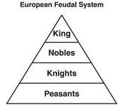 2.Feudal System