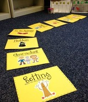 Road Map to Retell