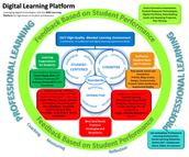 Digital Learning Spotlight