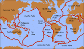 What plate tectonics are.